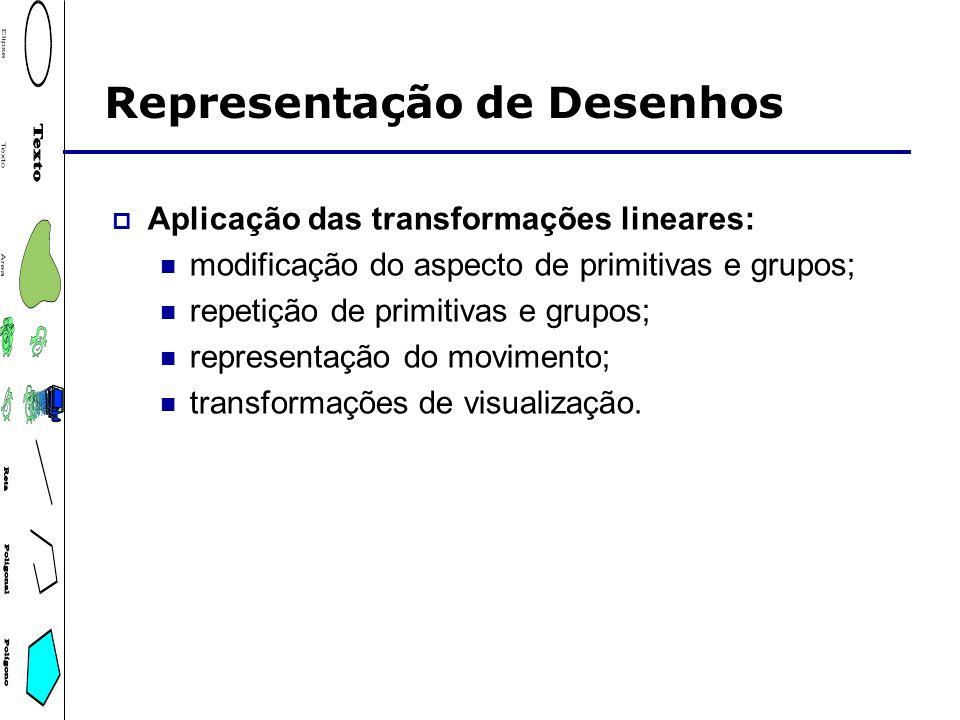 Representação de Desenhos Aplicação das transformações lineares: modificação do aspecto de primitivas e grupos; repetição de primitivas e grupos; repr