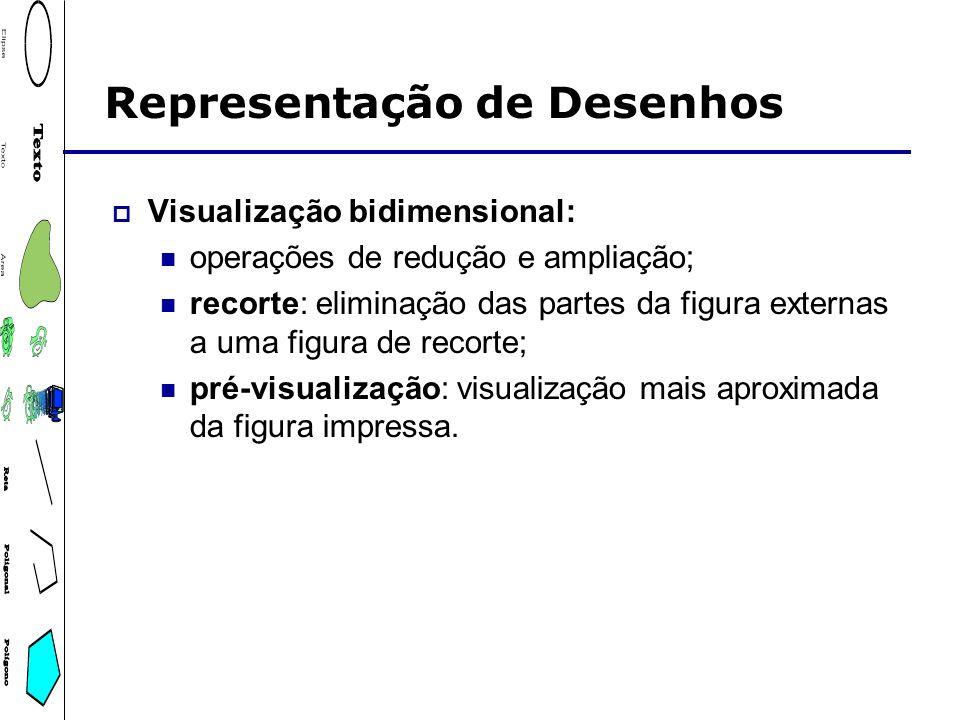 Representação de Desenhos Visualização bidimensional: operações de redução e ampliação; recorte: eliminação das partes da figura externas a uma figura