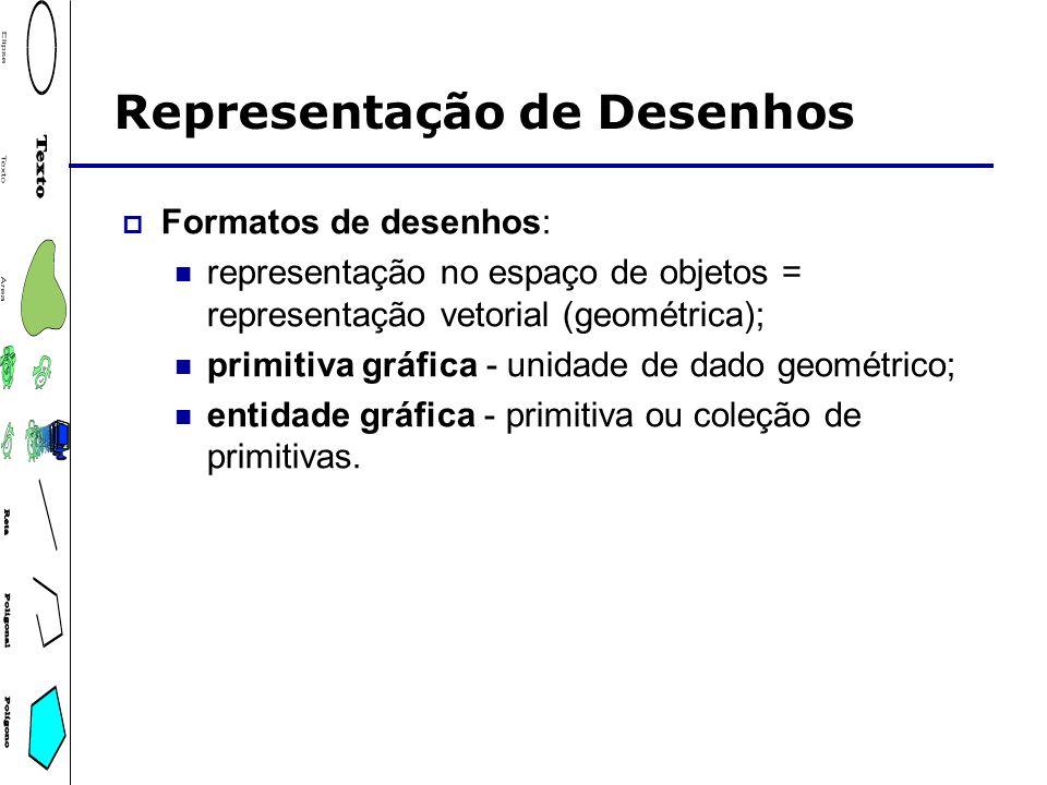 Representação de Desenhos Formatos de desenhos: representação no espaço de objetos = representação vetorial (geométrica); primitiva gráfica - unidade