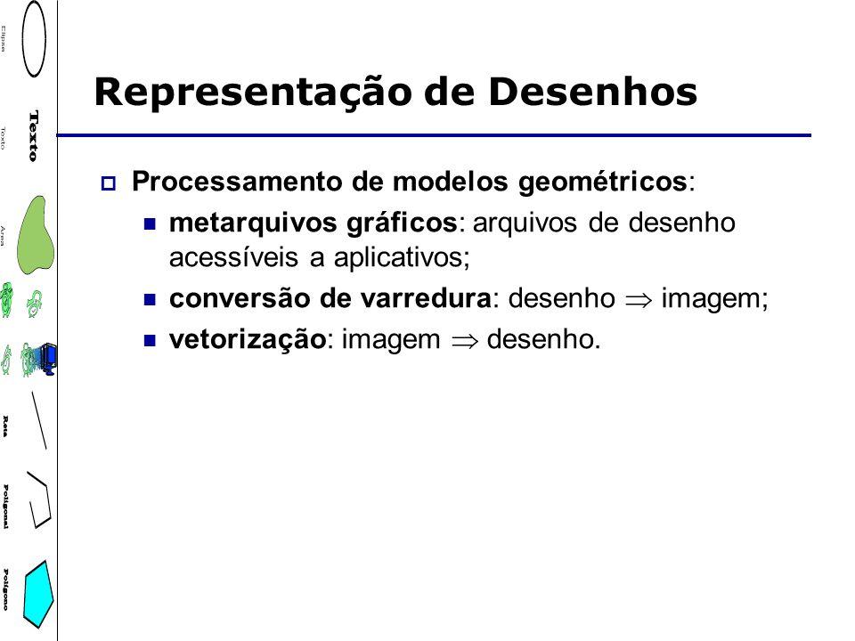 Representação de Desenhos Formatos de meta-arquivos gráficos: CGM: padrão independente de fabricante; DXF: formato 3D do Autocad, com subconjunto 2D; WMF: padrão do Windows; EMF: formato avançado do Windows.