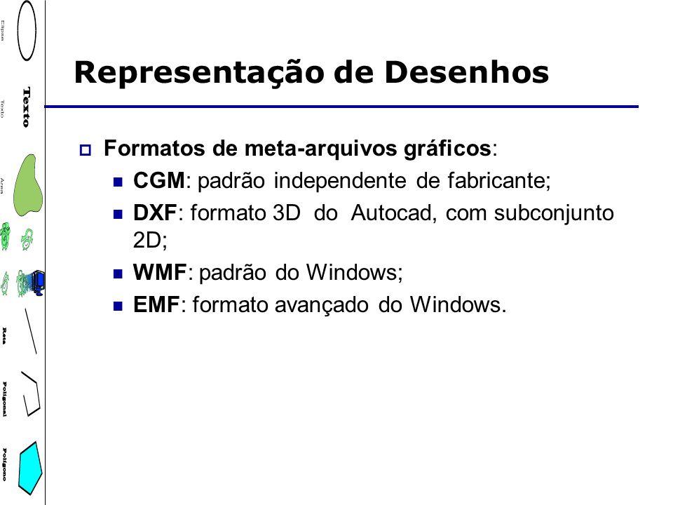 Representação de Desenhos Formatos de meta-arquivos gráficos: CGM: padrão independente de fabricante; DXF: formato 3D do Autocad, com subconjunto 2D;