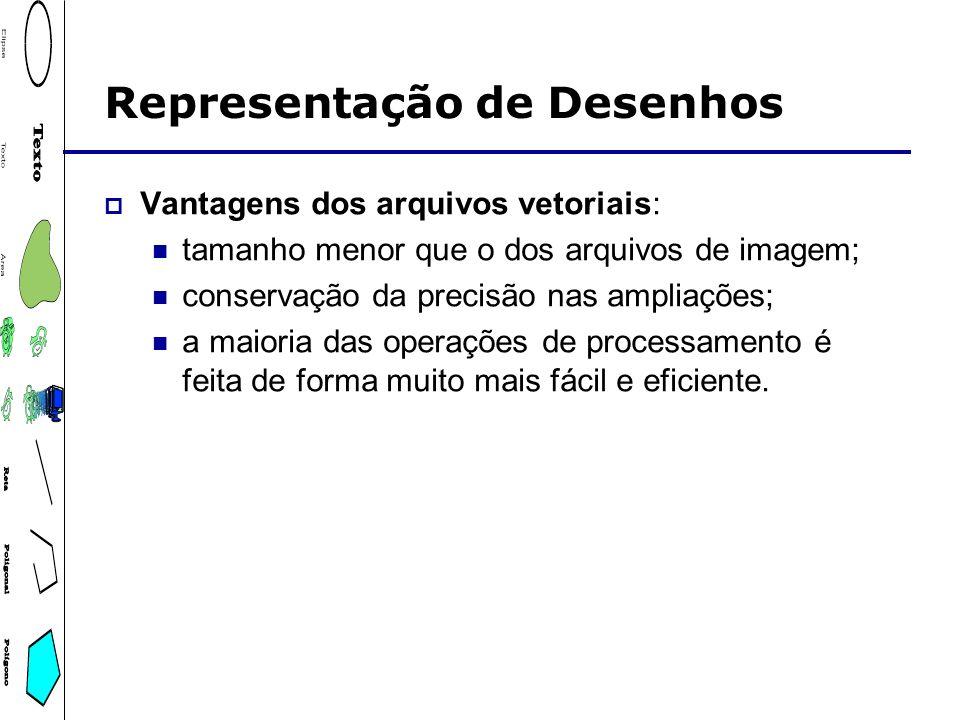 Representação de Desenhos Vantagens dos arquivos vetoriais: tamanho menor que o dos arquivos de imagem; conservação da precisão nas ampliações; a maio