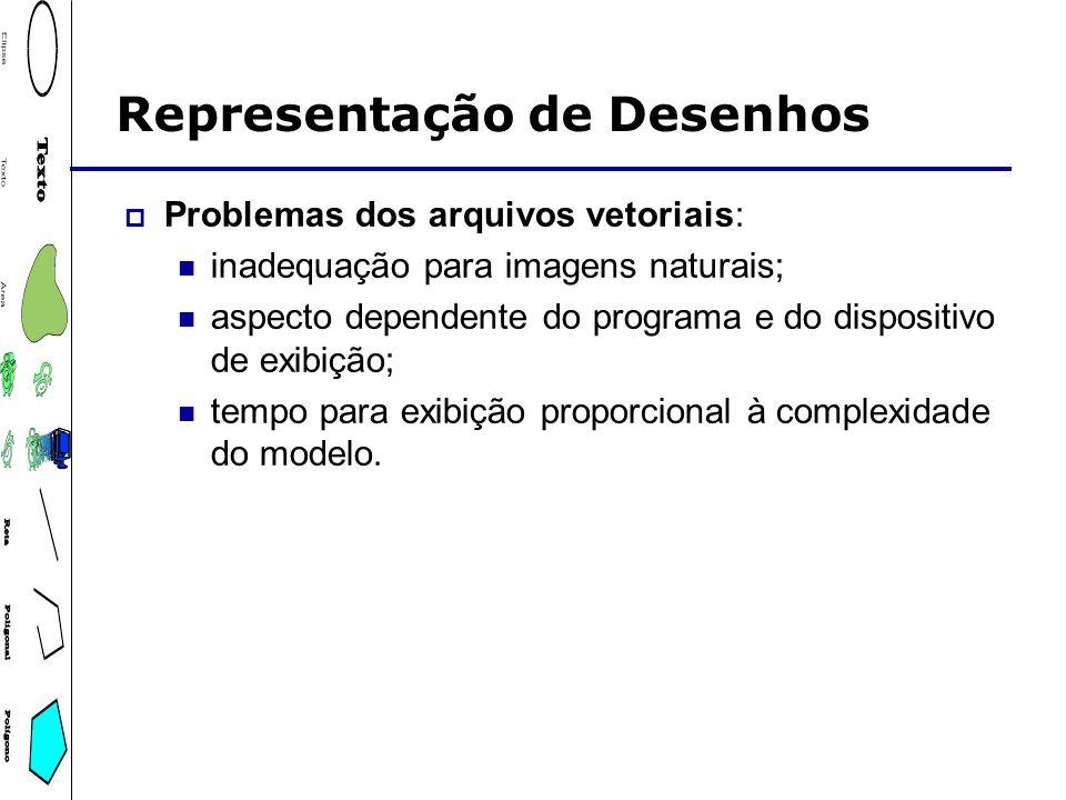 Representação de Desenhos Problemas dos arquivos vetoriais: inadequação para imagens naturais; aspecto dependente do programa e do dispositivo de exib