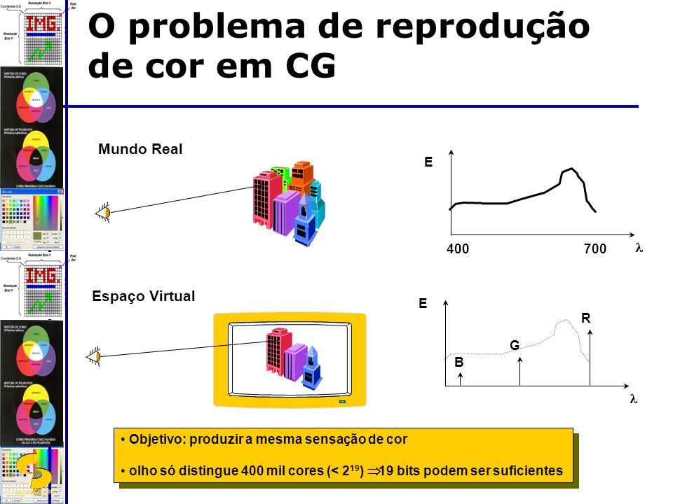 DSC/CEEI/UFCG O problema de reprodução de cor em CG Mundo Real Espaço Virtual E 400700 E B G R Objetivo: produzir a mesma sensação de cor olho só dist