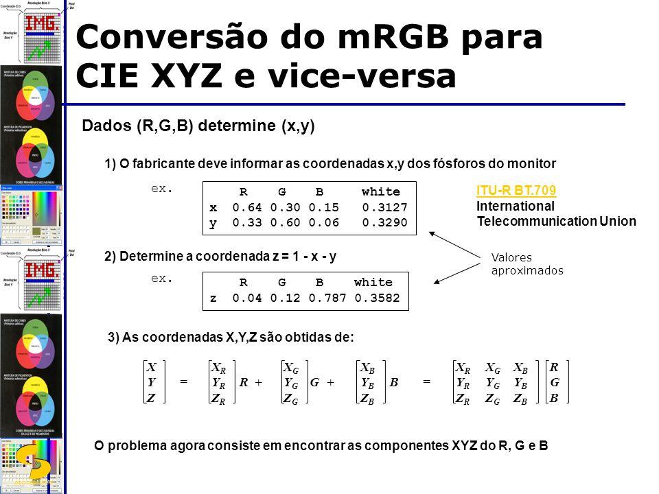 DSC/CEEI/UFCG Conversão do mRGB para CIE XYZ e vice-versa Dados (R,G,B) determine (x,y) 1) O fabricante deve informar as coordenadas x,y dos fósforos do monitor ex.