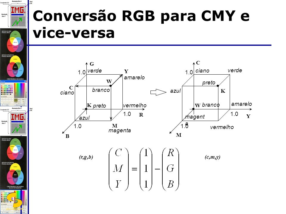 DSC/CEEI/UFCG Conversão RGB para CMY e vice-versa B R G 1.0 Y M C W K vermelho azul preto verde amarelo ciano magenta branco 1.0 Y M C W K preto amare