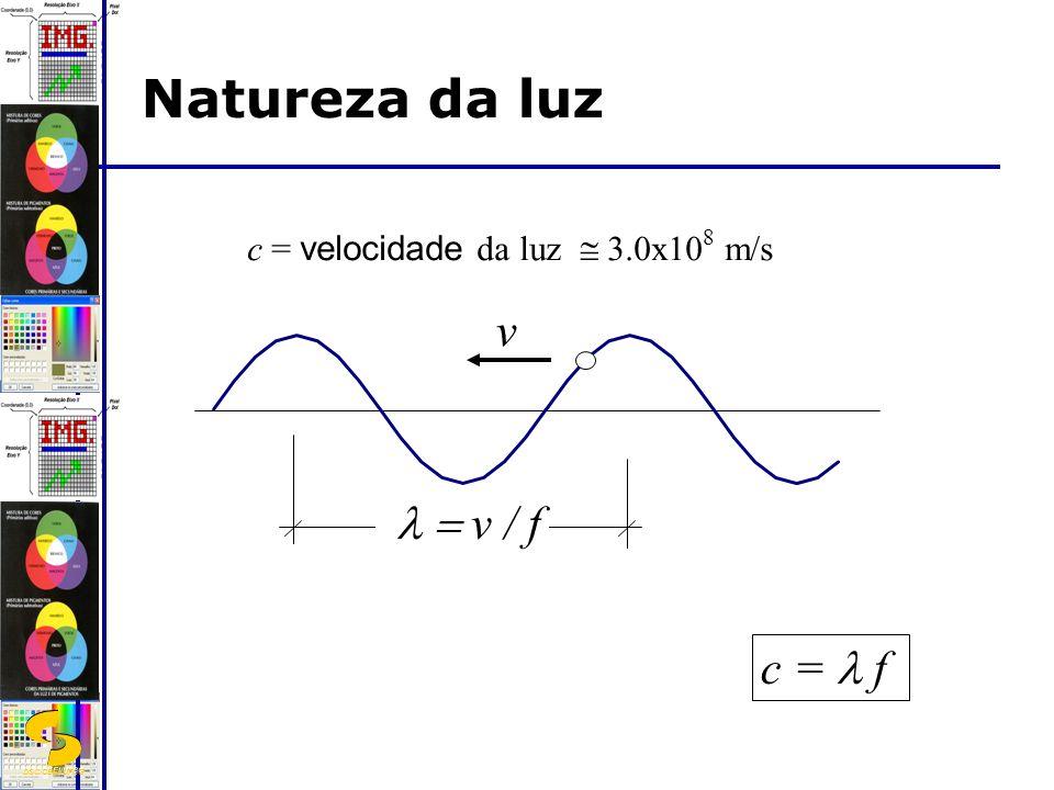 DSC/CEEI/UFCG Natureza da luz c = f c = velocidade da luz 3.0x10 8 m/s v / f v