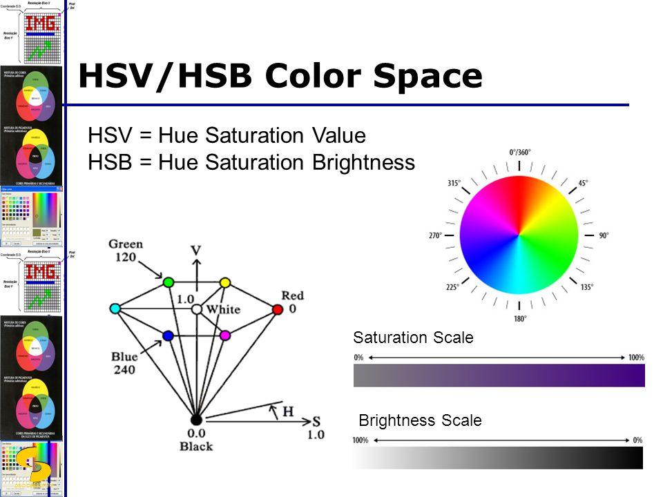 DSC/CEEI/UFCG HSV/HSB Color Space Brightness Scale Saturation Scale HSV = Hue Saturation Value HSB = Hue Saturation Brightness