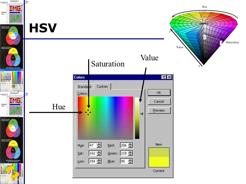 DSC/CEEI/UFCG HSV Value Saturation Hue