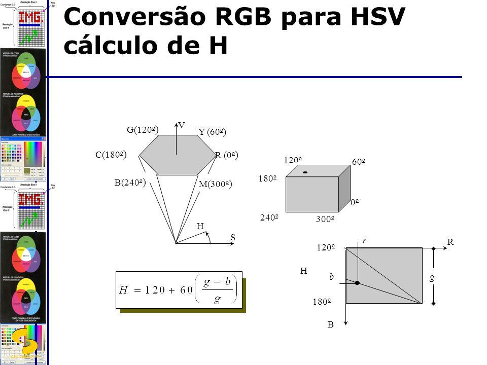 DSC/CEEI/UFCG Conversão RGB para HSV cálculo de H R (0 o ) Y (60 o ) G(120 o ) C(180 o ) B(240 o ) M(300 o ) S H V 0o0o 60 o 120 o 180 o 240 o 300 o 120 o 180 o R B r bg H