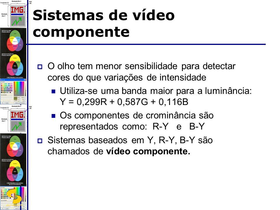 DSC/CEEI/UFCG Sistemas de vídeo componente O olho tem menor sensibilidade para detectar cores do que variações de intensidade Utiliza-se uma banda maior para a luminância: Y = 0,299R + 0,587G + 0,116B Os componentes de crominância são representados como: R-Y e B-Y Sistemas baseados em Y, R-Y, B-Y são chamados de vídeo componente.