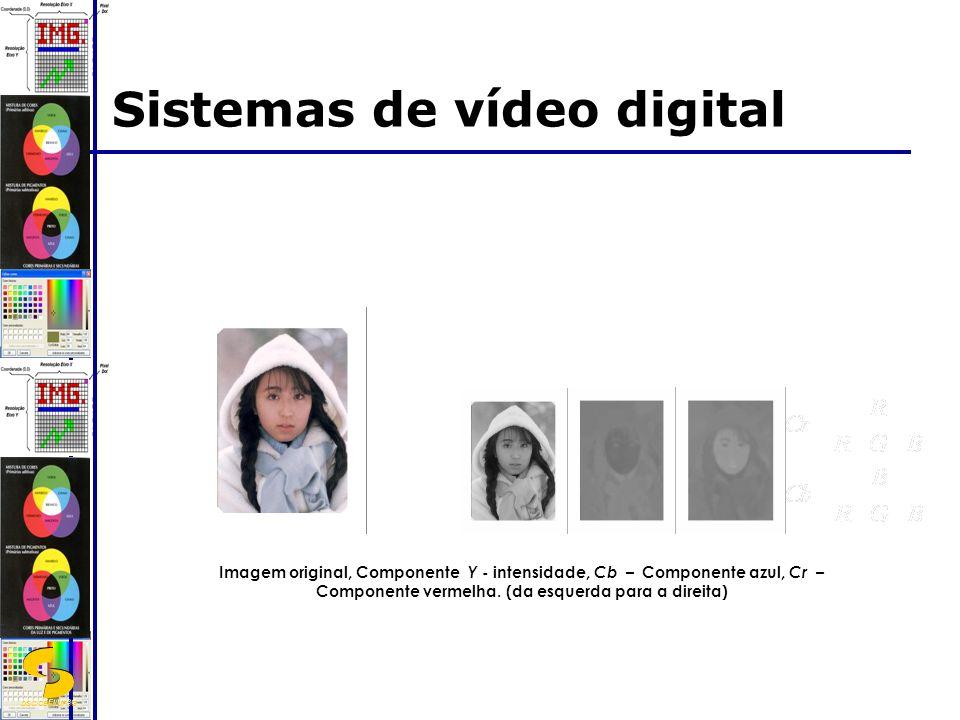 DSC/CEEI/UFCG Imagem original, Componente Y - intensidade, Cb – Componente azul, Cr – Componente vermelha. (da esquerda para a direita) Sistemas de ví
