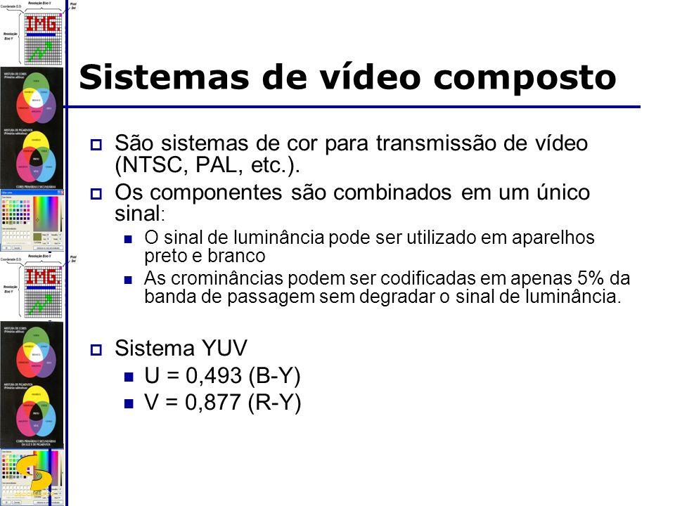 DSC/CEEI/UFCG Sistemas de vídeo composto São sistemas de cor para transmissão de vídeo (NTSC, PAL, etc.).