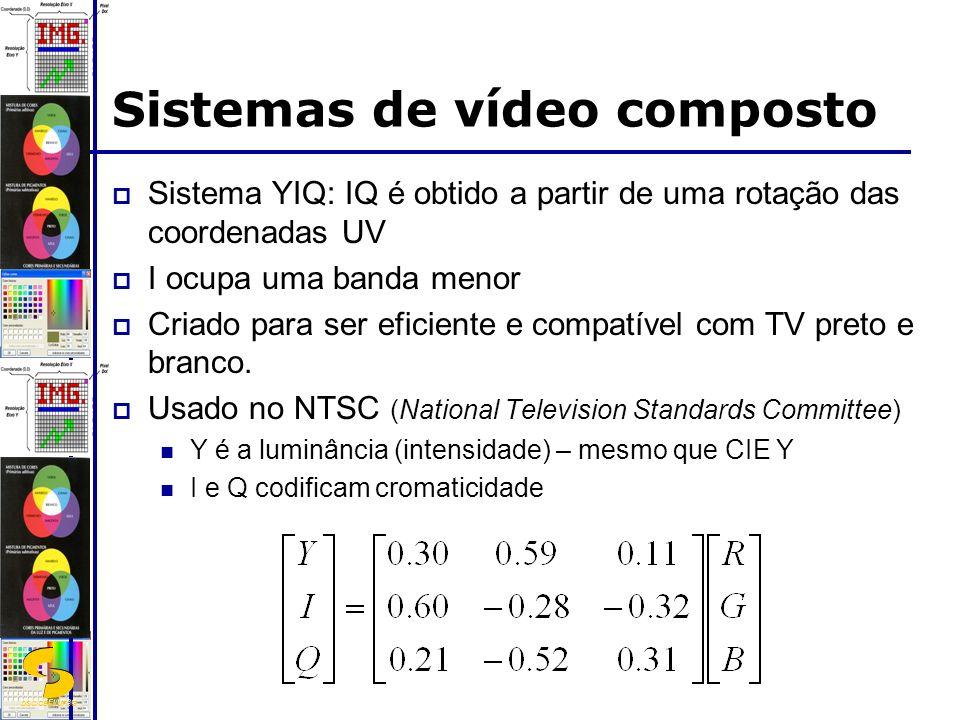 DSC/CEEI/UFCG Sistemas de vídeo composto Sistema YIQ: IQ é obtido a partir de uma rotação das coordenadas UV I ocupa uma banda menor Criado para ser eficiente e compatível com TV preto e branco.