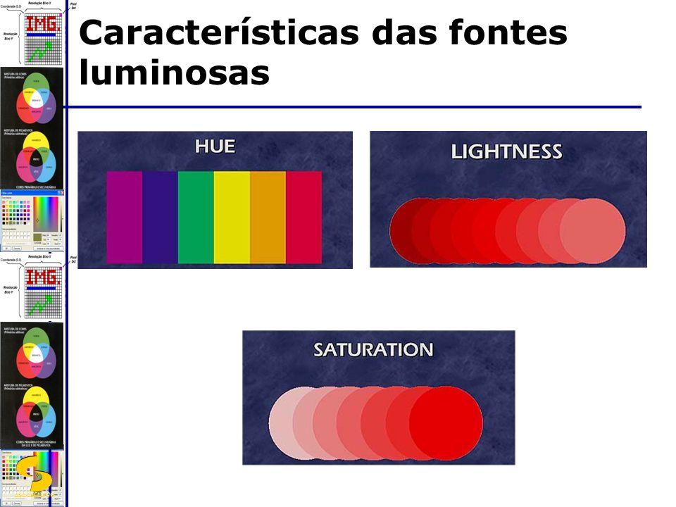 DSC/CEEI/UFCG Características das fontes luminosas