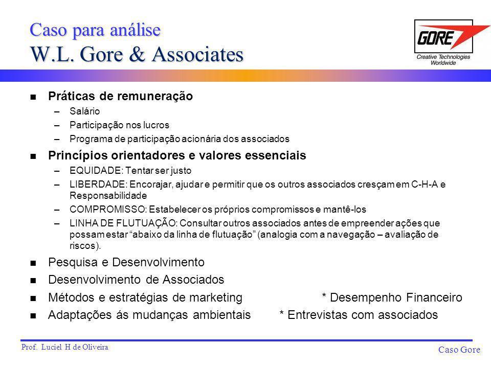 Prof. Luciel H de Oliveira Caso Gore n Práticas de remuneração –Salário –Participação nos lucros –Programa de participação acionária dos associados n