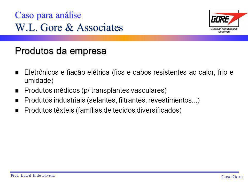Prof. Luciel H de Oliveira Caso Gore Caso para análise W.L. Gore & Associates Produtos da empresa n Eletrônicos e fiação elétrica (fios e cabos resist