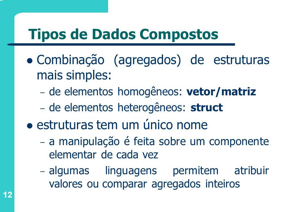 12 Tipos de Dados Compostos Combinação (agregados) de estruturas mais simples: – de elementos homogêneos: vetor/matriz – de elementos heterogêneos: st