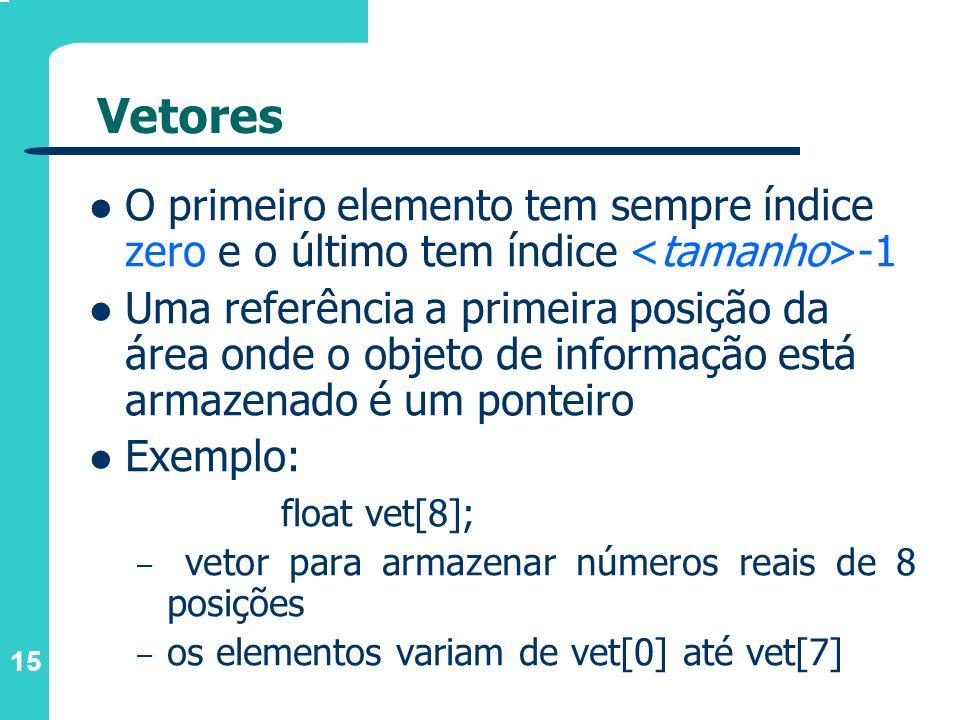15 Vetores O primeiro elemento tem sempre índice zero e o último tem índice -1 Uma referência a primeira posição da área onde o objeto de informação e