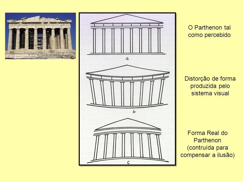 O Parthenon tal como percebido Forma Real do Parthenon (contruída para compensar a ilusão) Distorção de forma produzida pelo sistema visual