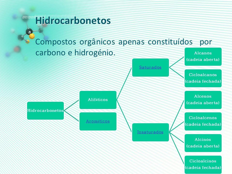 Hidrocarbonetos Compostos orgânicos apenas constituídos por carbono e hidrogénio. HidrocarbonetosAlif á ticosSaturados Alcanos (cadeia aberta) Cicloal