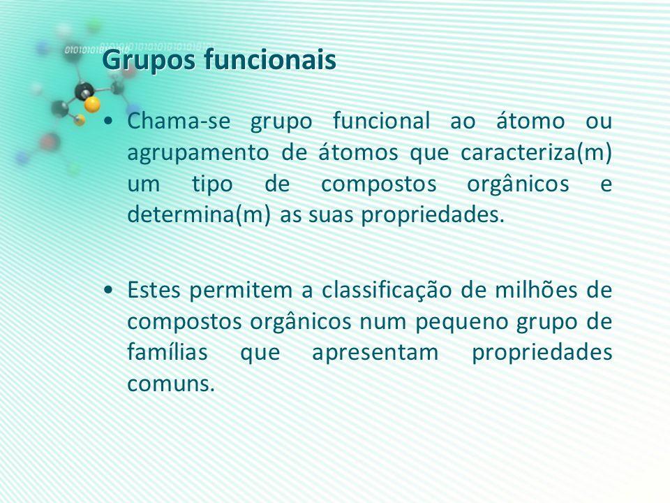 Grupos funcionais Chama-se grupo funcional ao átomo ou agrupamento de átomos que caracteriza(m) um tipo de compostos orgânicos e determina(m) as suas