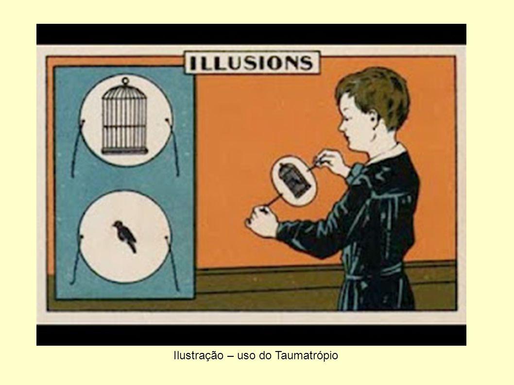 Ilustração – uso do Taumatrópio