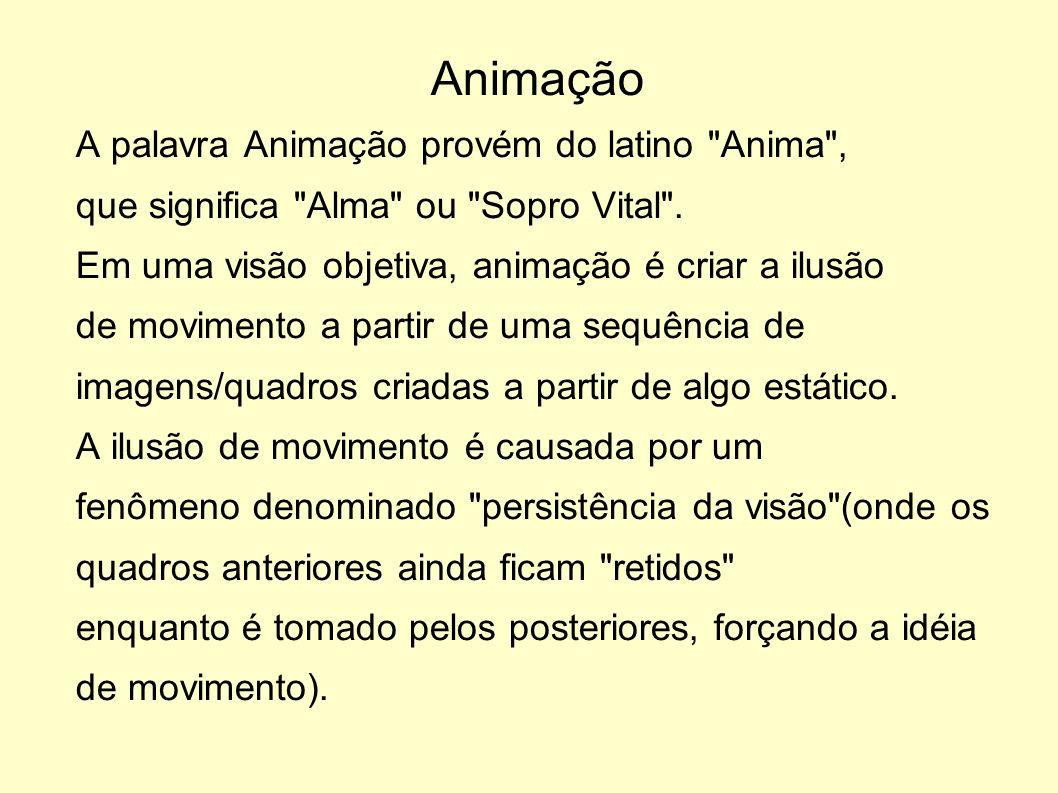 Animação A palavra Animação provém do latino