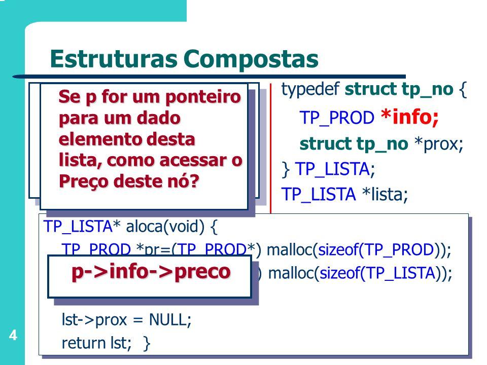 4 Estruturas Compostas typedef struct tp_no { TP_PROD *info; struct tp_no *prox; } TP_LISTA; TP_LISTA *lista; Outra opção: campo da informação como um