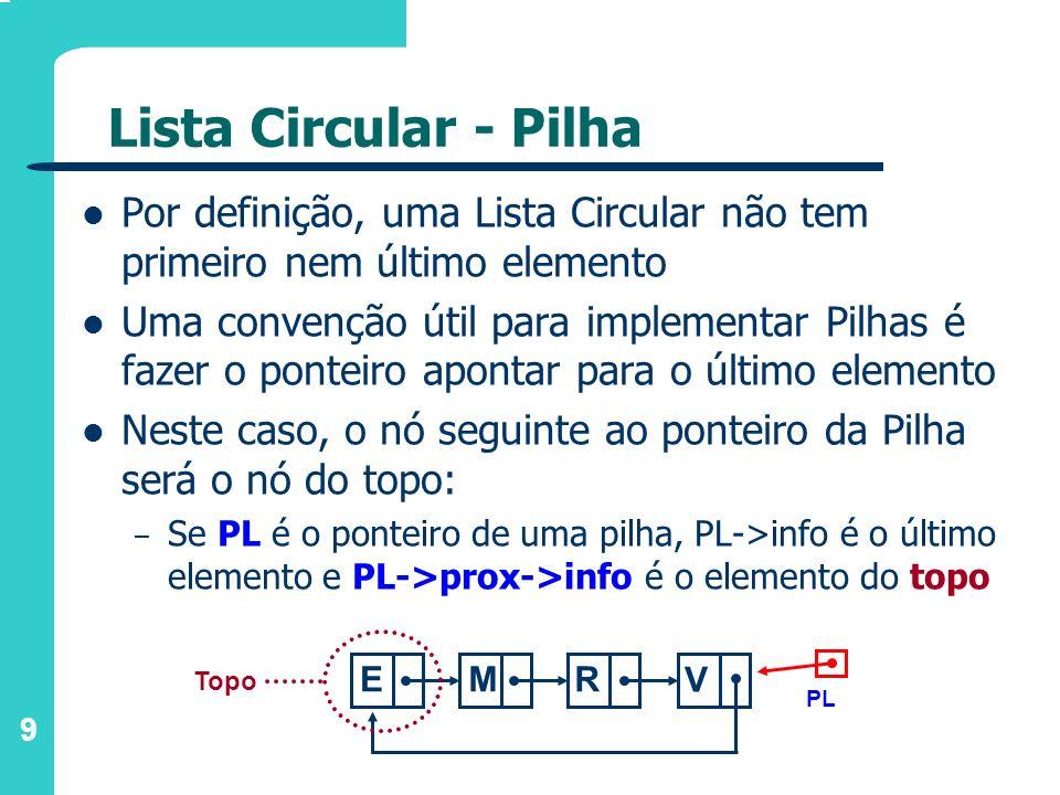 9 Lista Circular - Pilha Por definição, uma Lista Circular não tem primeiro nem último elemento Uma convenção útil para implementar Pilhas é fazer o p