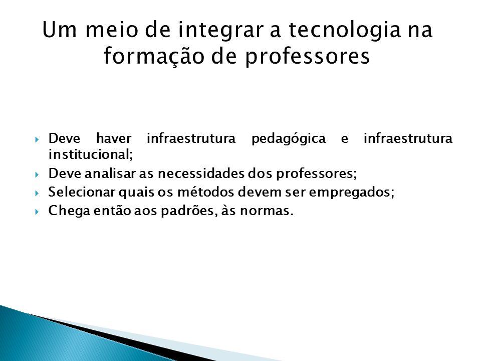 Um meio de integrar a tecnologia na formação de professores Deve haver infraestrutura pedagógica e infraestrutura institucional; Deve analisar as nece
