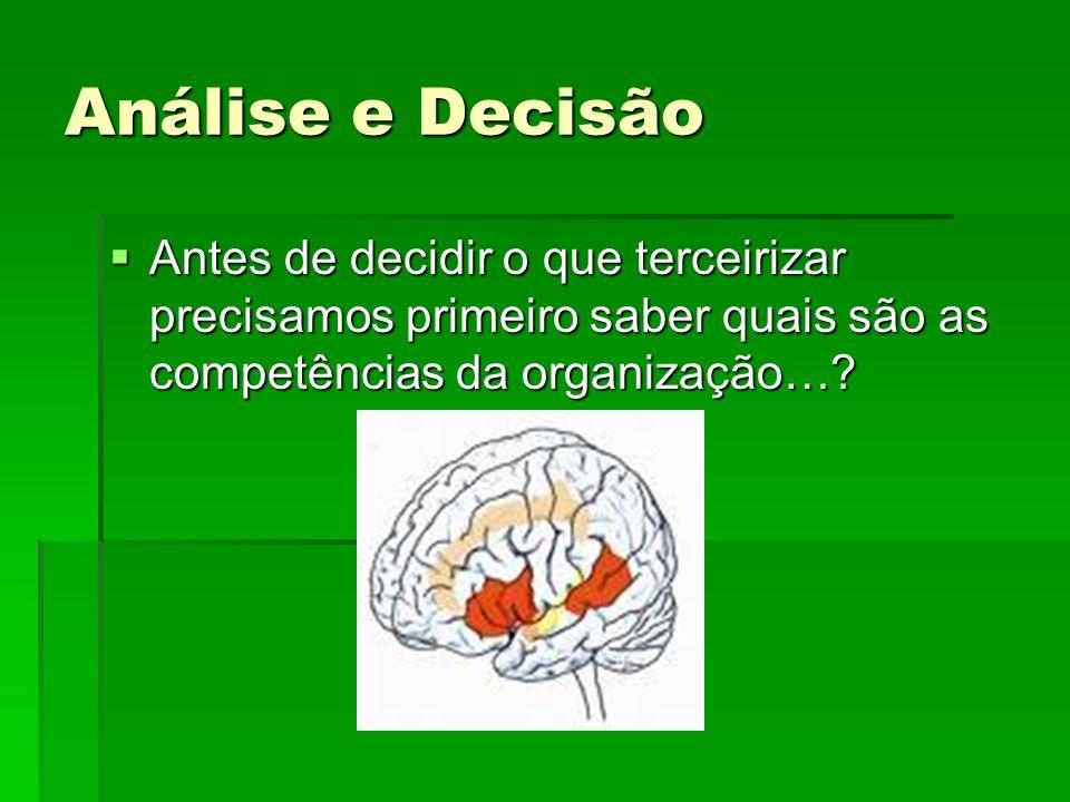 Antes de decidir o que terceirizar precisamos primeiro saber quais são as competências da organização…? Antes de decidir o que terceirizar precisamos