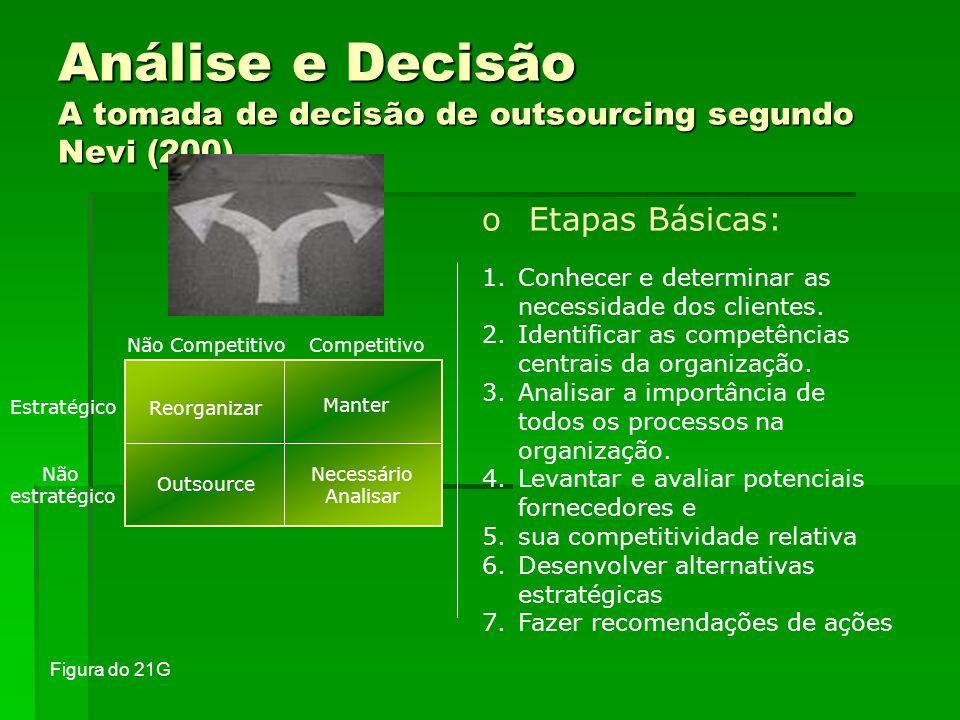 Análise e Decisão A tomada de decisão de outsourcing segundo Nevi (200) Reorganizar Manter Outsource Necessário Analisar Estratégico Não estratégico N