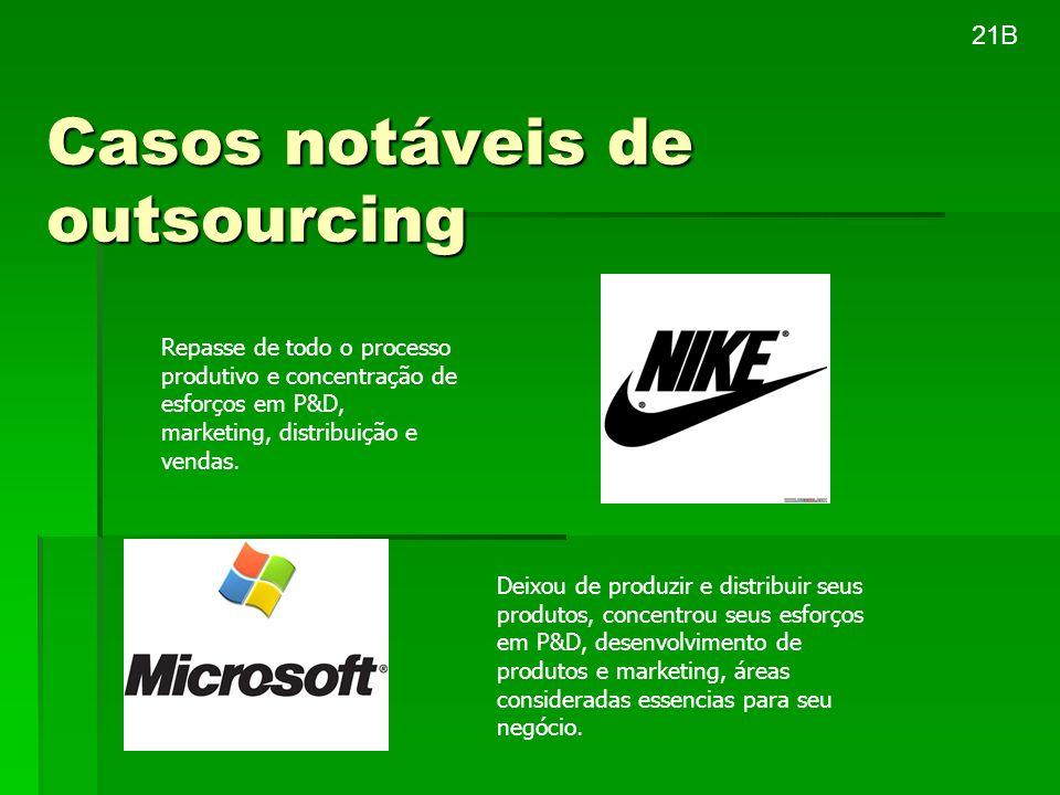 Casos notáveis de outsourcing Repasse de todo o processo produtivo e concentração de esforços em P&D, marketing, distribuição e vendas. Deixou de prod