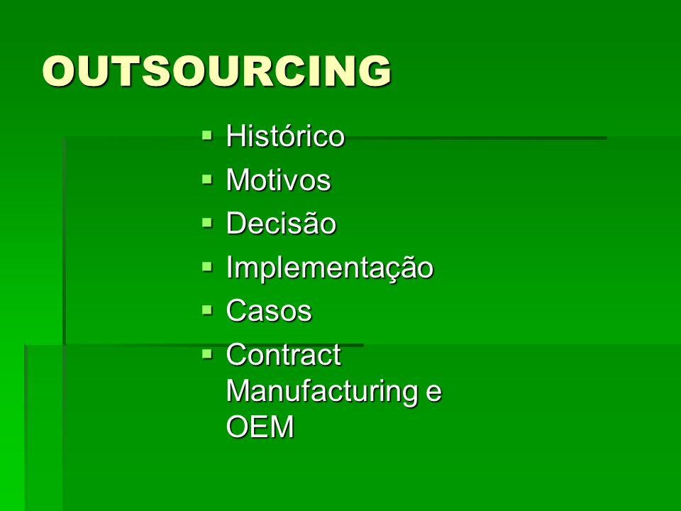 Exemplo de Empresa de OEM Contract Manufacturing Processo de Manufatura