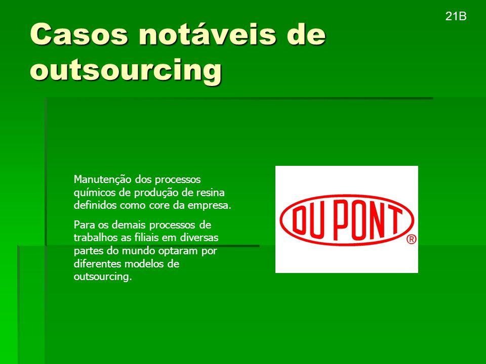 Casos notáveis de outsourcing Manutenção dos processos químicos de produção de resina definidos como core da empresa. Para os demais processos de trab