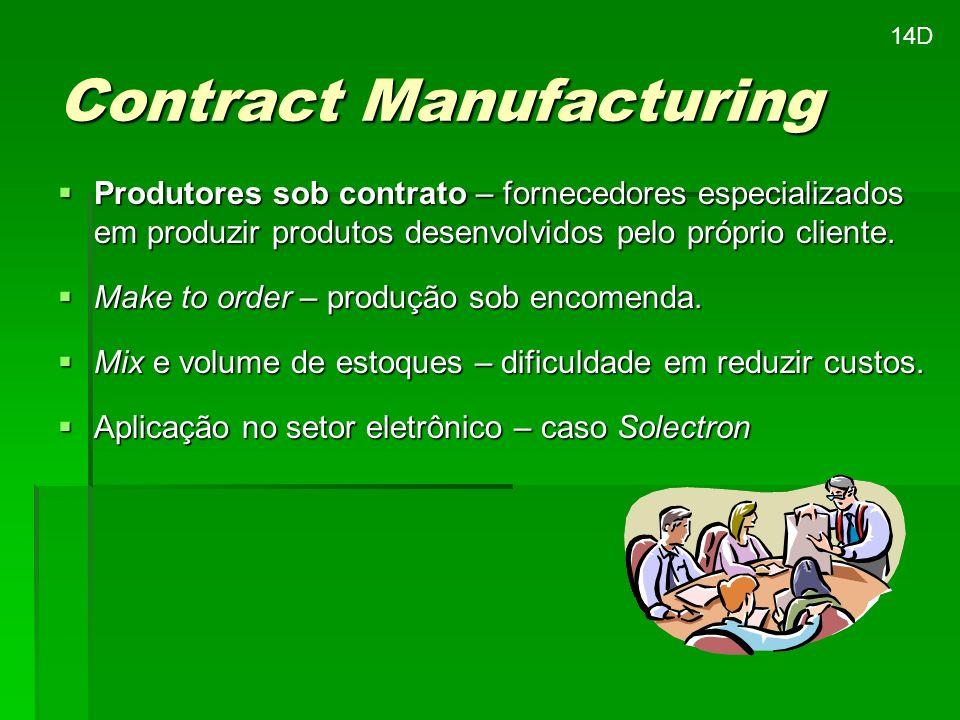 Contract Manufacturing Produtores sob contrato – fornecedores especializados em produzir produtos desenvolvidos pelo próprio cliente. Produtores sob c