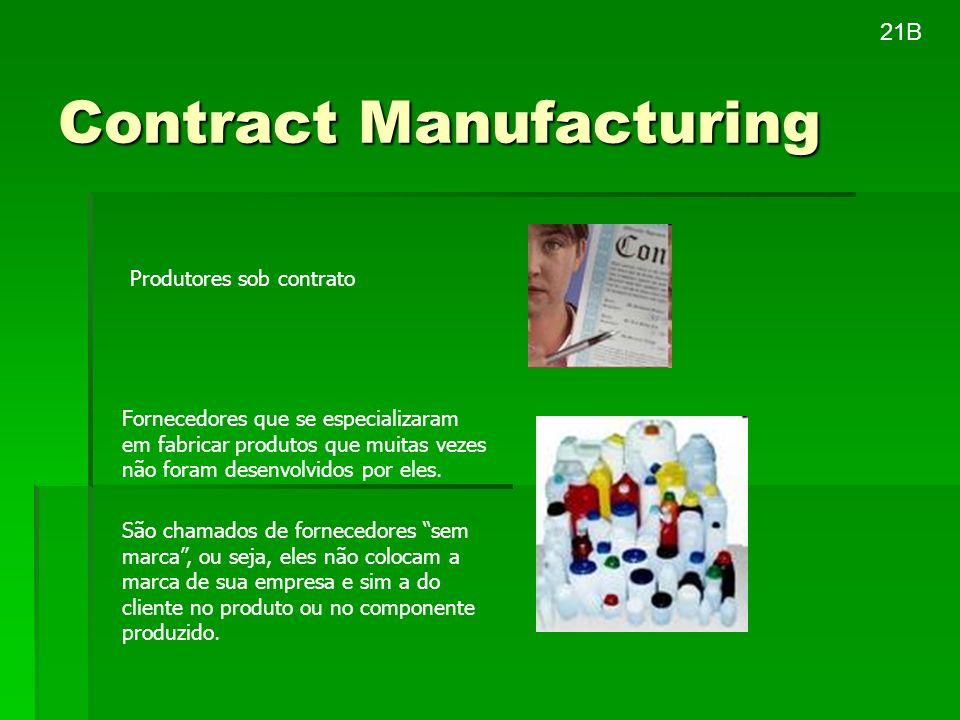 Contract Manufacturing São chamados de fornecedores sem marca, ou seja, eles não colocam a marca de sua empresa e sim a do cliente no produto ou no co