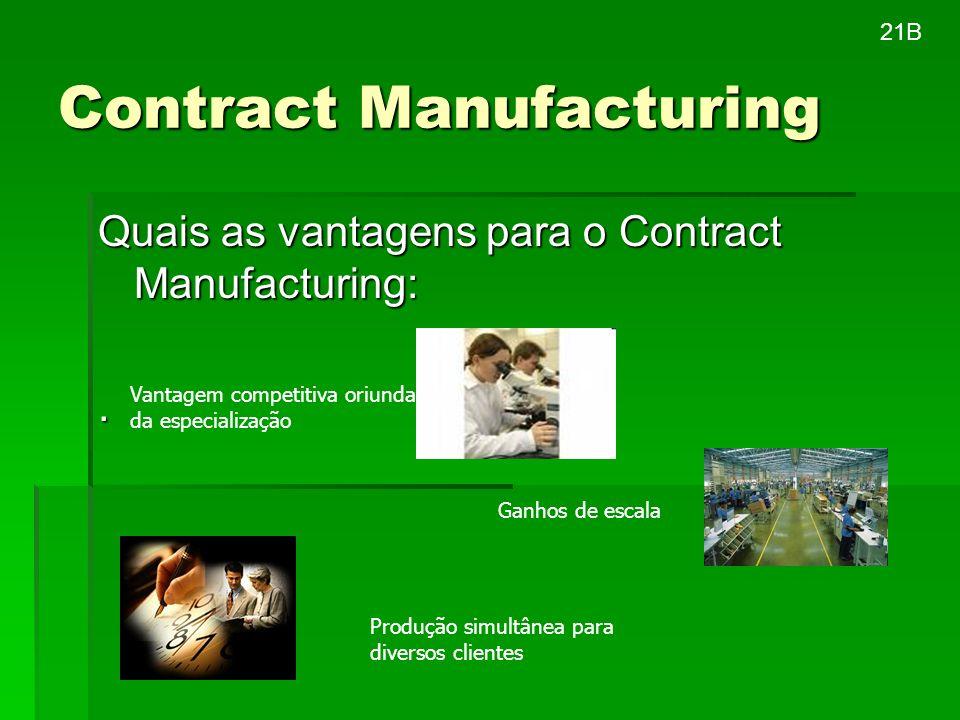 Contract Manufacturing Quais as vantagens para o Contract Manufacturing:. Vantagem competitiva oriunda da especialização Ganhos de escala Produção sim