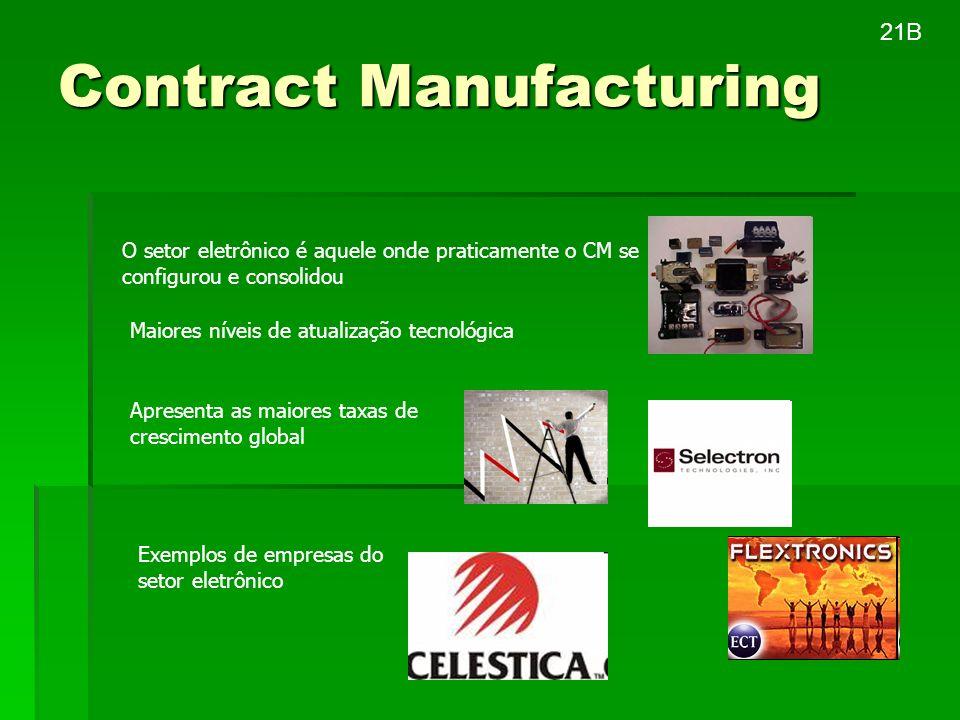 Contract Manufacturing O setor eletrônico é aquele onde praticamente o CM se configurou e consolidou Maiores níveis de atualização tecnológica Apresen