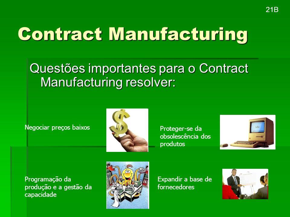 Contract Manufacturing Questões importantes para o Contract Manufacturing resolver: Negociar preços baixos Proteger-se da obsolescência dos produtos E