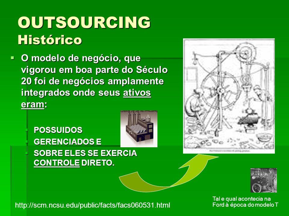 Exemplo de Empresa de OEM Contract Manufacturing Desenho sob encomenda
