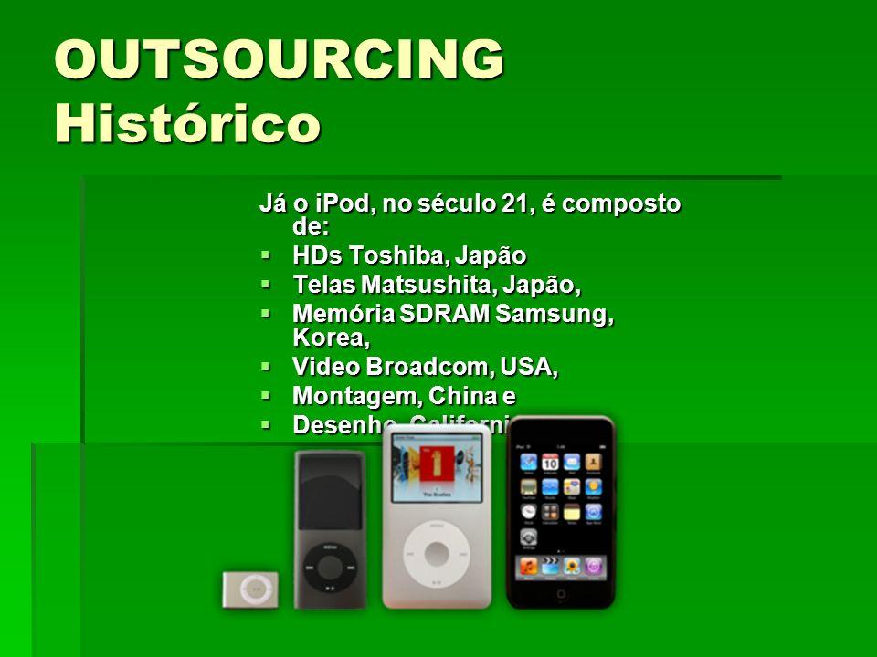 OUTSOURCING Histórico Já o iPod, no século 21, é composto de: HDs Toshiba, Japão HDs Toshiba, Japão Telas Matsushita, Japão, Telas Matsushita, Japão,