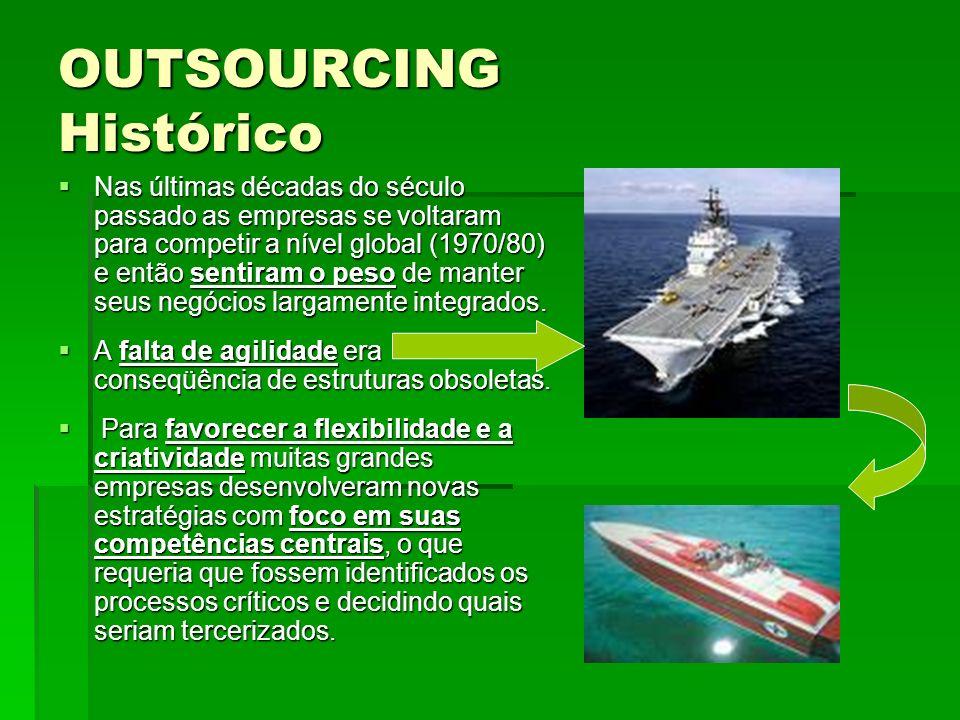 Mesmo antes que o outsourcing fosse considerado uma decisão estratégica.