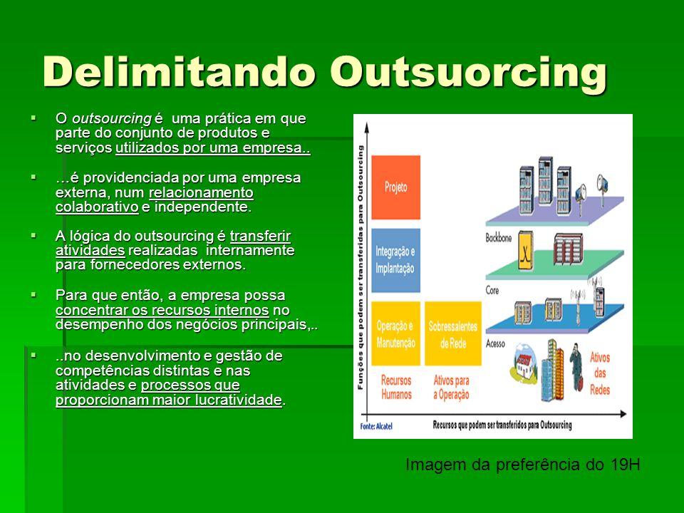 Delimitando Outsuorcing O outsourcing é uma prática em que parte do conjunto de produtos e serviços utilizados por uma empresa.. O outsourcing é uma p