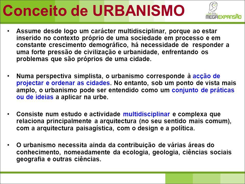 URBANISMO +ARQUITECTURA PAISAGÍSTICA DESIGNPOLÍTICA+GEOGRAFIA CIÊNCIAS SOCIAIS GEOLOGIAECOLOGIA Conceito de URBANISMO