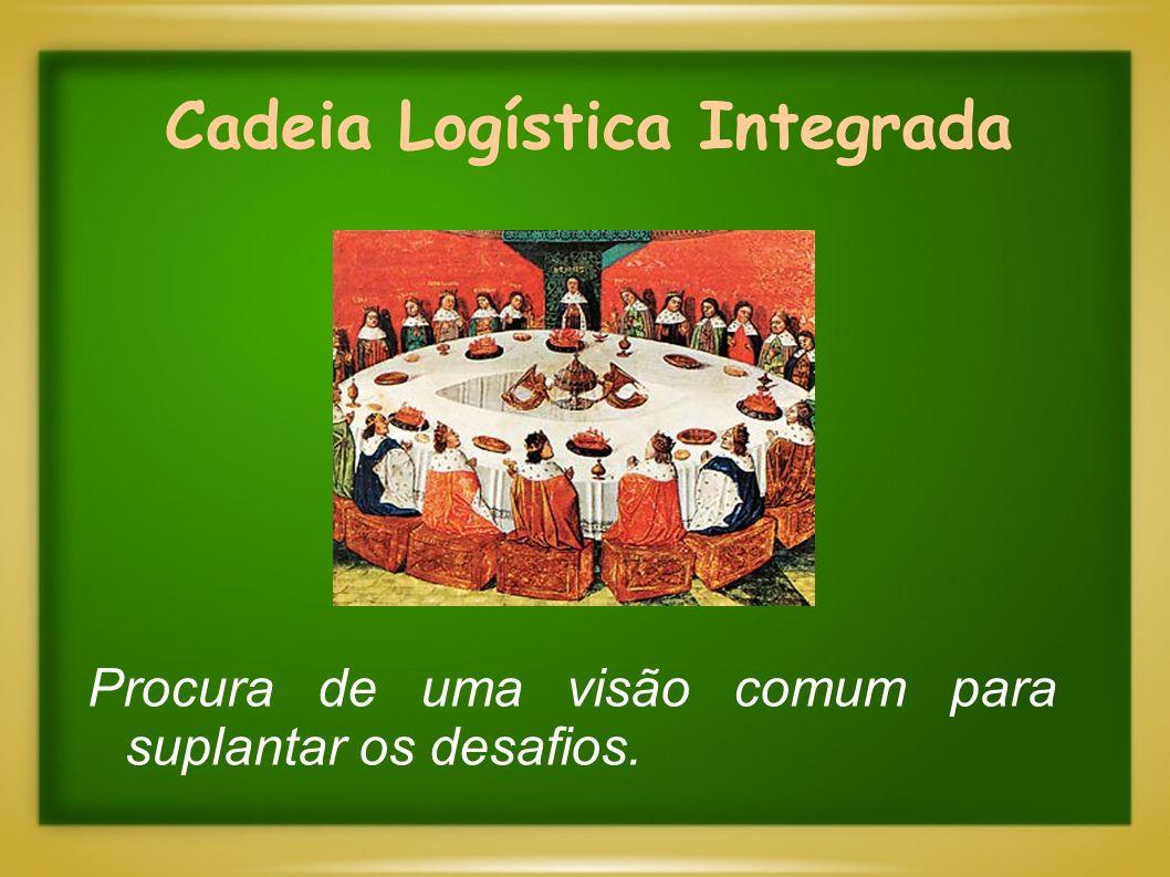 Cadeia Logística Integrada Procura de uma visão comum para suplantar os desafios.