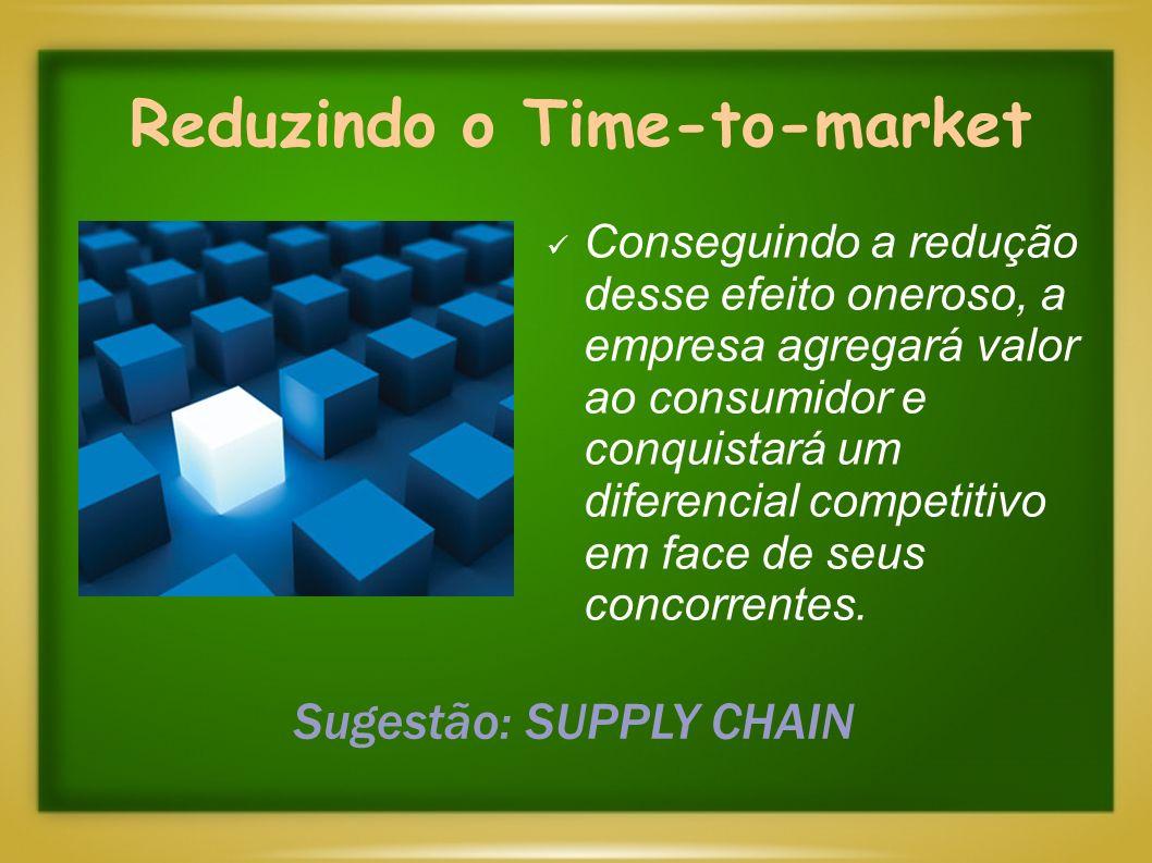 Reduzindo o Time-to-market Conseguindo a redução desse efeito oneroso, a empresa agregará valor ao consumidor e conquistará um diferencial competitivo em face de seus concorrentes.