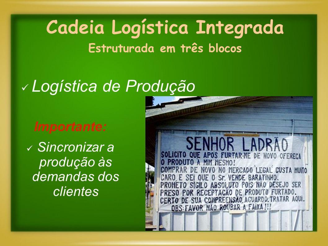 Cadeia Logística Integrada Estruturada em três blocos Logística de Distribuição Relações Empresa – Cliente – Consumidor Importante: Atender a necessidade de cliente e minimizar custos de distribuição