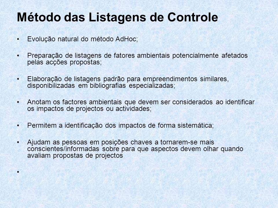 Método das Listagens de Controle Evolução natural do método AdHoc; Preparação de listagens de fatores ambientais potencialmente afetados pelas acções